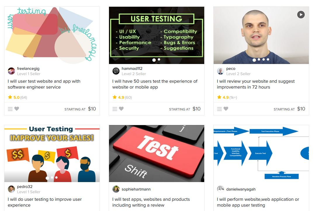 Fiverr Jobs User Testing